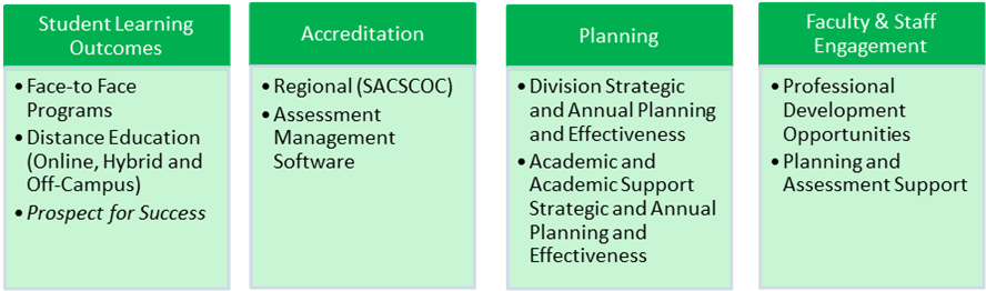 assessment and accreditation pillars